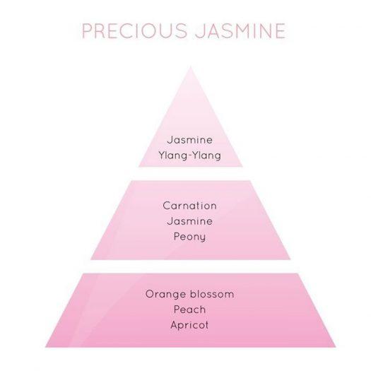 Jasmin Précieux 500ml